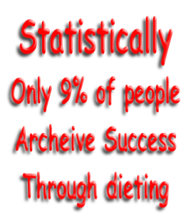Statistically Only 9% of people  Archeive Success Through dieting